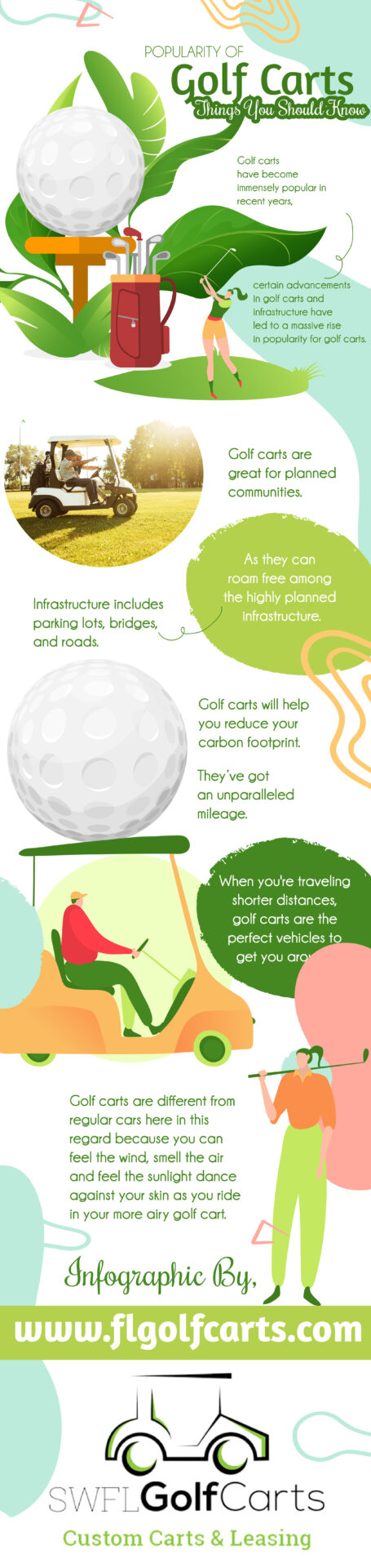 Golf Carts Popualrity Infographic